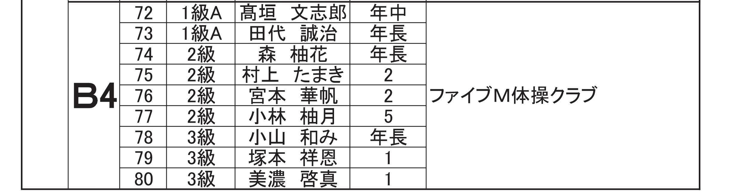 20151019gym03.jpg