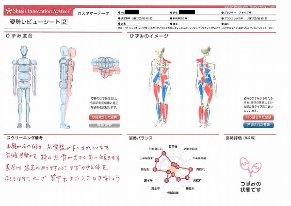 臓器 の 消化 器官 器官 の 正しい 漢字 は
