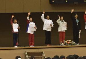 関西ジュニアカップ 大会 体操